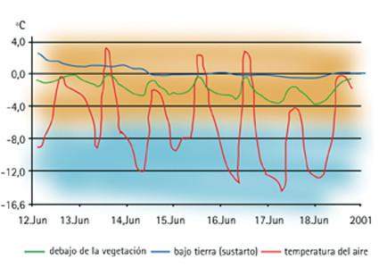 temperaturamedia1.jpg