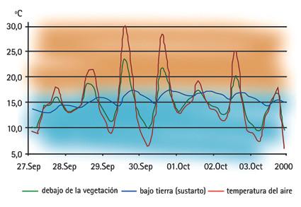 temperaturamedia2.jpg