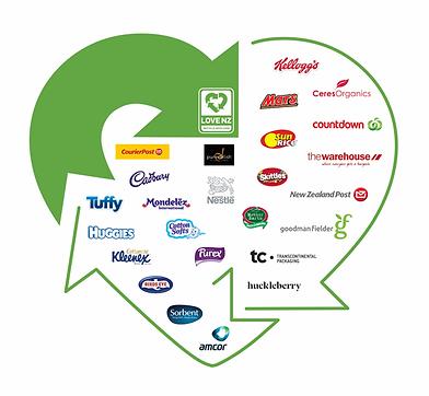 Packaging Soft Plastics Logo.png