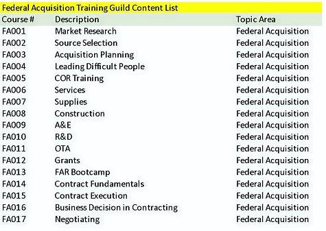 Training%20Content%20List%2020-21%20FA_e