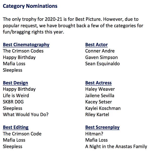 2021 Film Categories.png