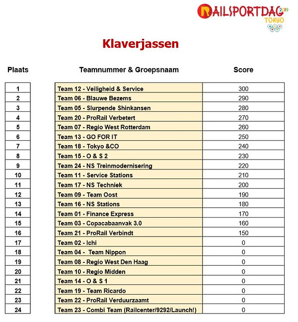 190930 Klaverjassen.JPG
