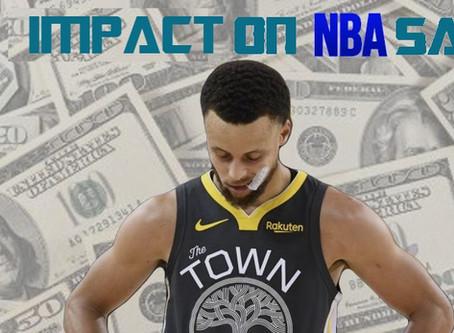 Covid-19 Impact on NBA Salaries