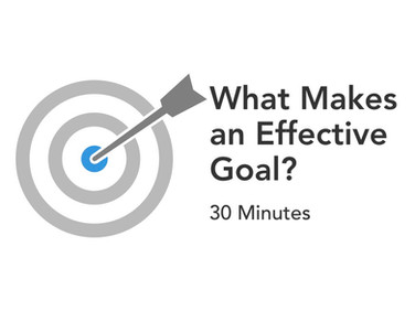 Set Effective Targets