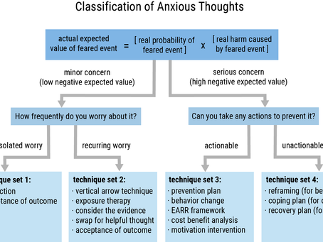 A guide to coping with anxiety and fear effectively.
