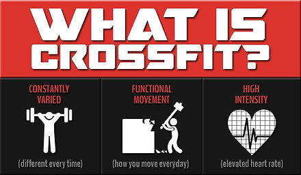 CrossFit Savona Liguria, CrossFit workout, Box CrossFit Savona, cos'è il CrossFit, What is CrossFit,CrossFit Sito
