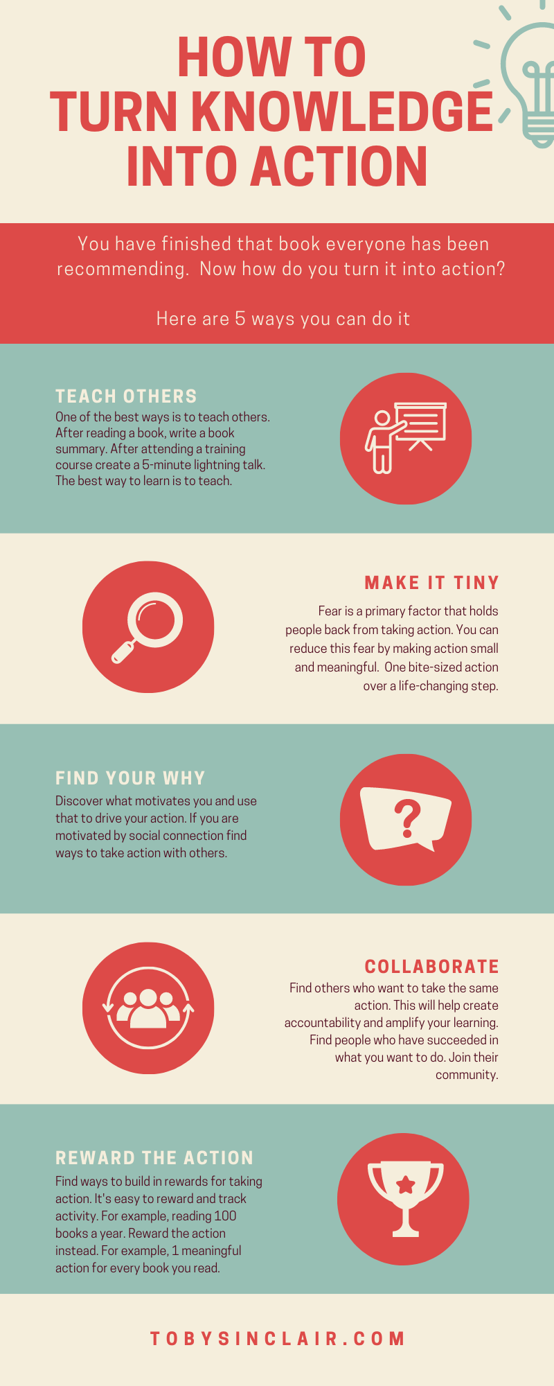 Knowing Doing Gap Infographic