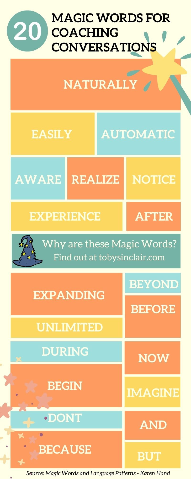 Magic Words for Coaching Conversations Infographic