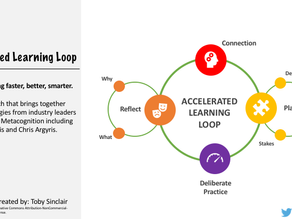 Learn Faster, Better, Smarter with the Accelerated Learning Loop