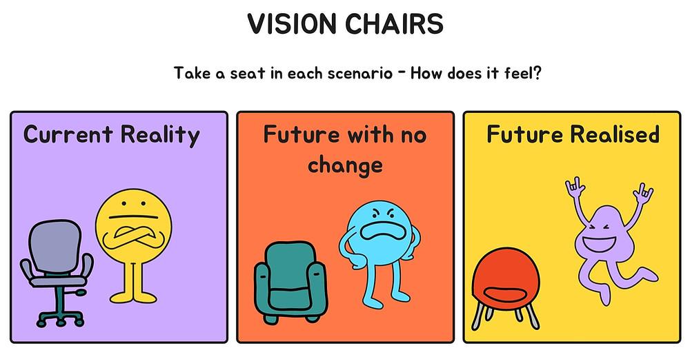 Vision Chairs Cartoon