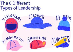 Product Leadership Styles