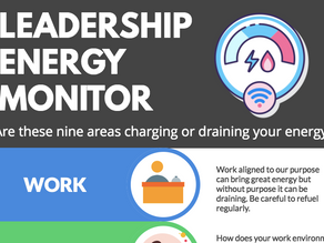 The Leadership Energy Monitor | A self-care tool for leaders