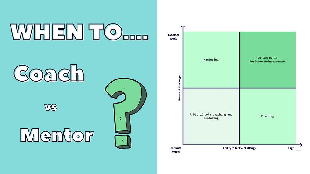 When to coach vs mentor