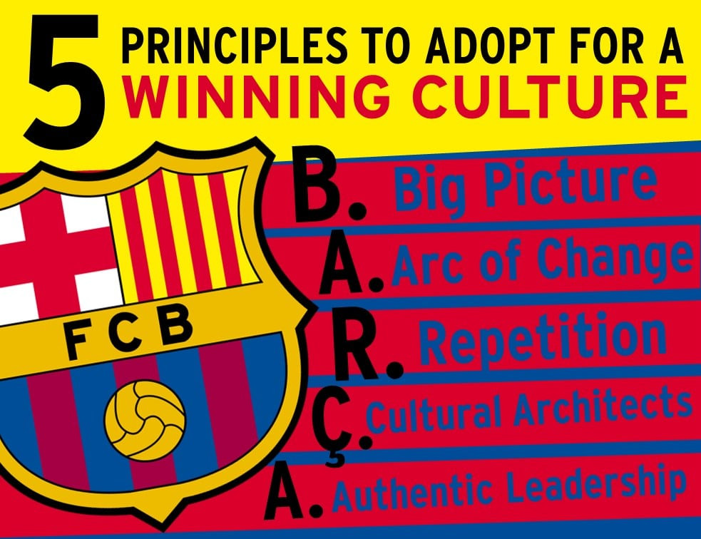 Barcelona Way Princples