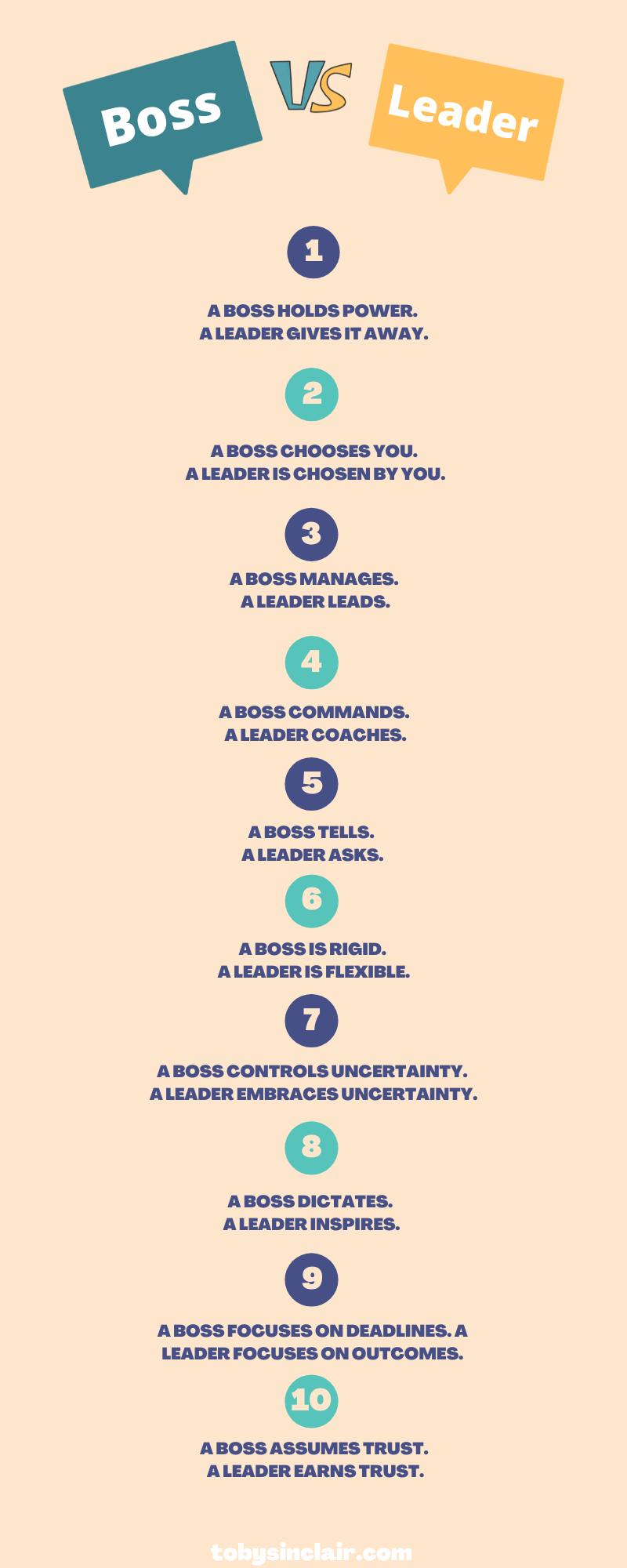 Boss vs Leader Infographic