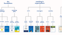 What Coaching Book? | A Guide To Help You Coach Better
