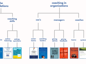The 14 Best Coaching Books For Leaders