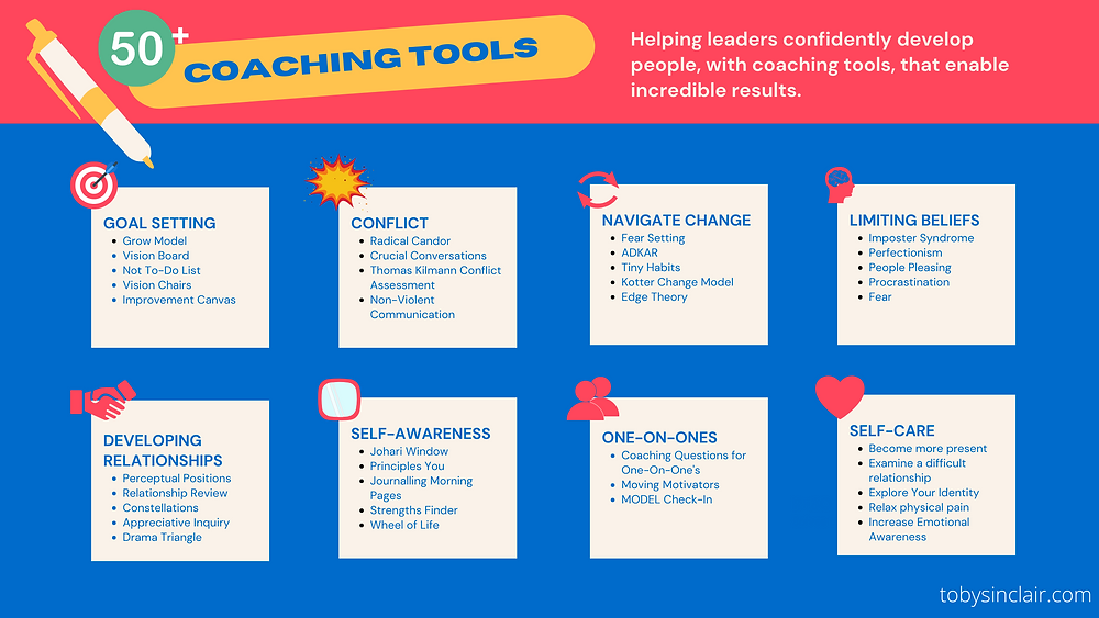 list of coaching tools