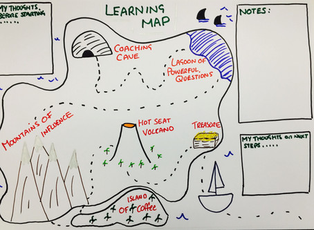 How to supercharge a workshop with Learning Maps