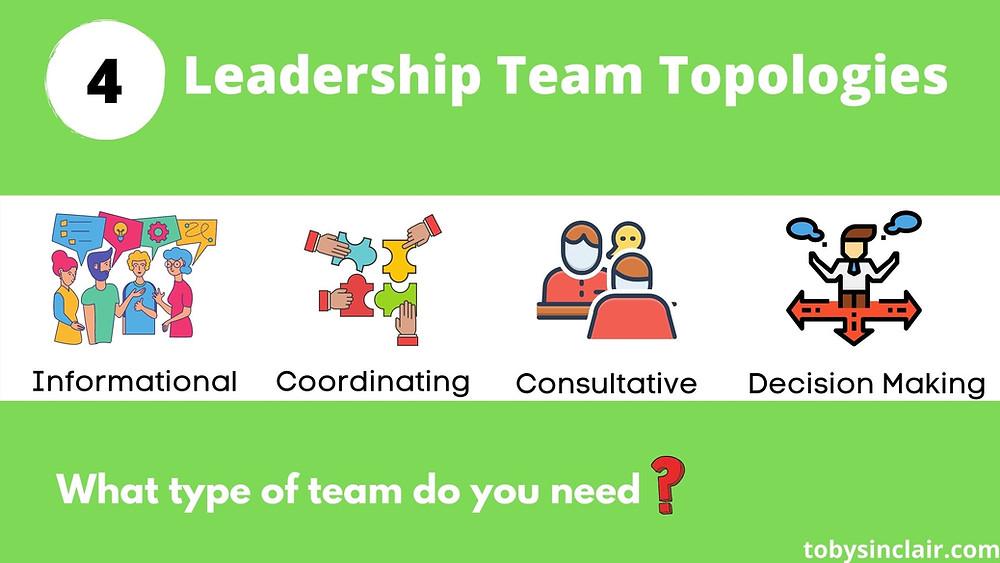 4 Leadership Team Topologies