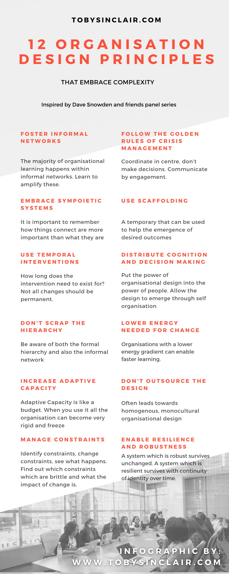 Inforgraphic of the 12 Organisation Design Principles that embrace complexity