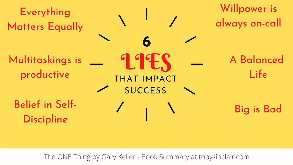 6 Lies that impact success - Gary Keller