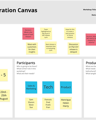 Workshop Planning Template Example.png