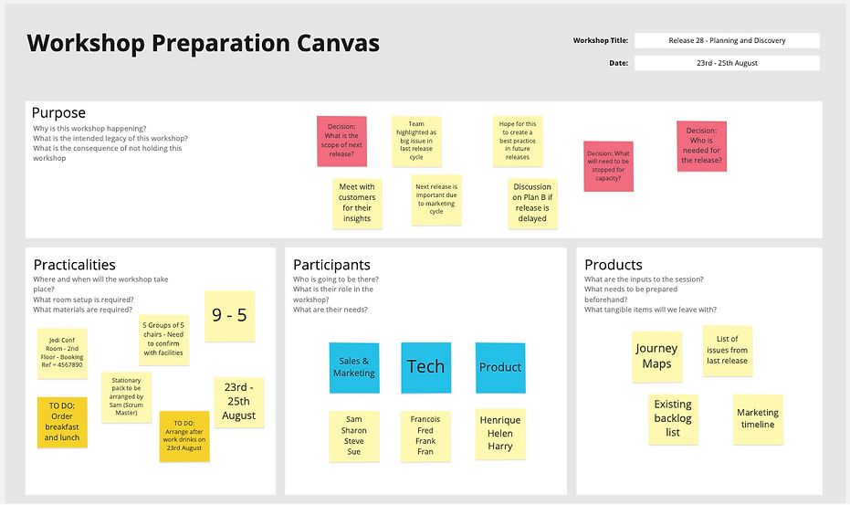 Workshop Planning Template Example