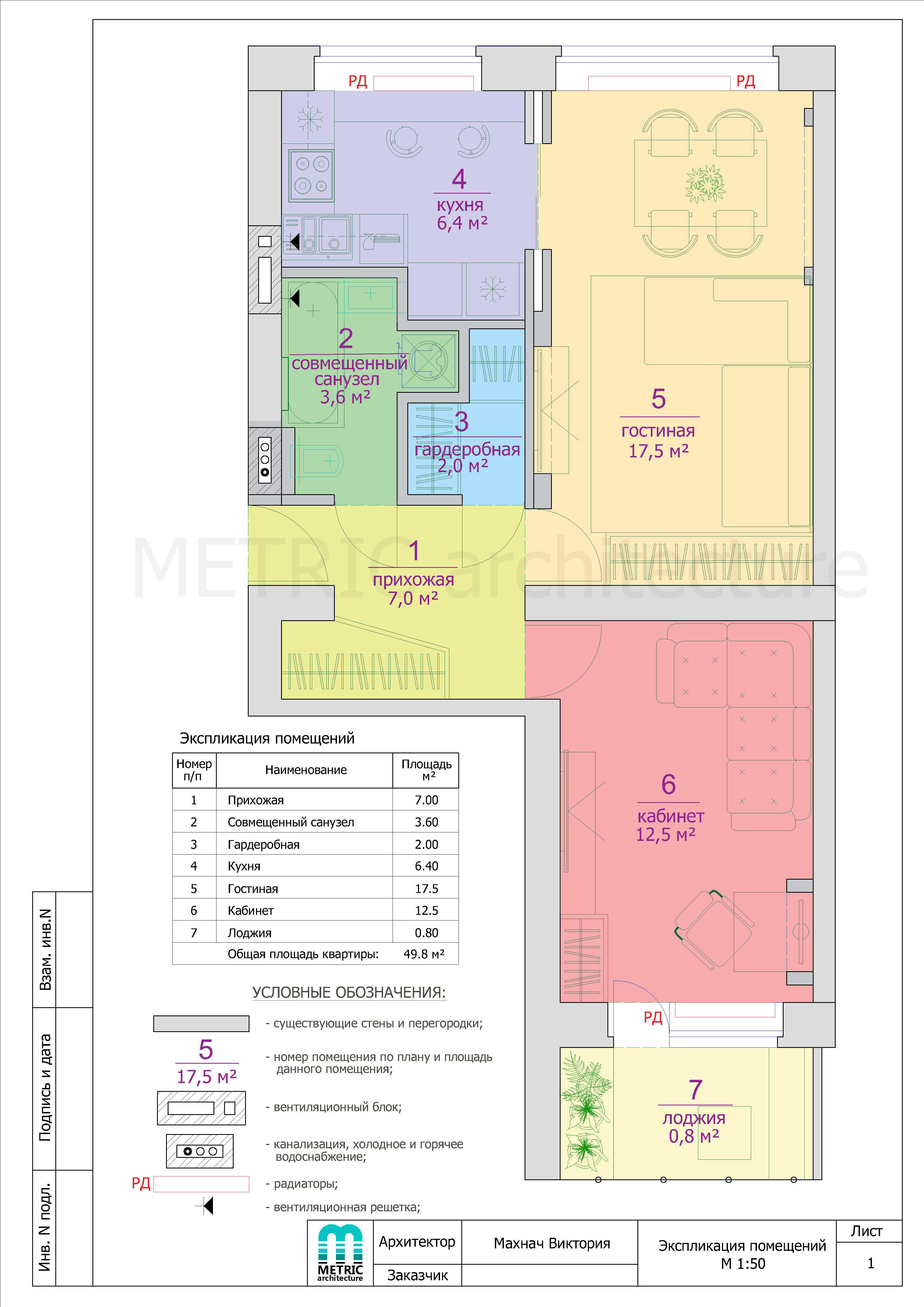 1 лист План с расстановкой мебели