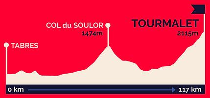 climb_icon_tourmalet.png