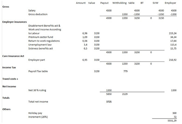Salary tax screenshot.jpg