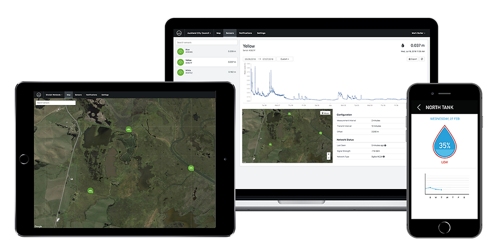 Waterwatch Live water level monitoring dashboard