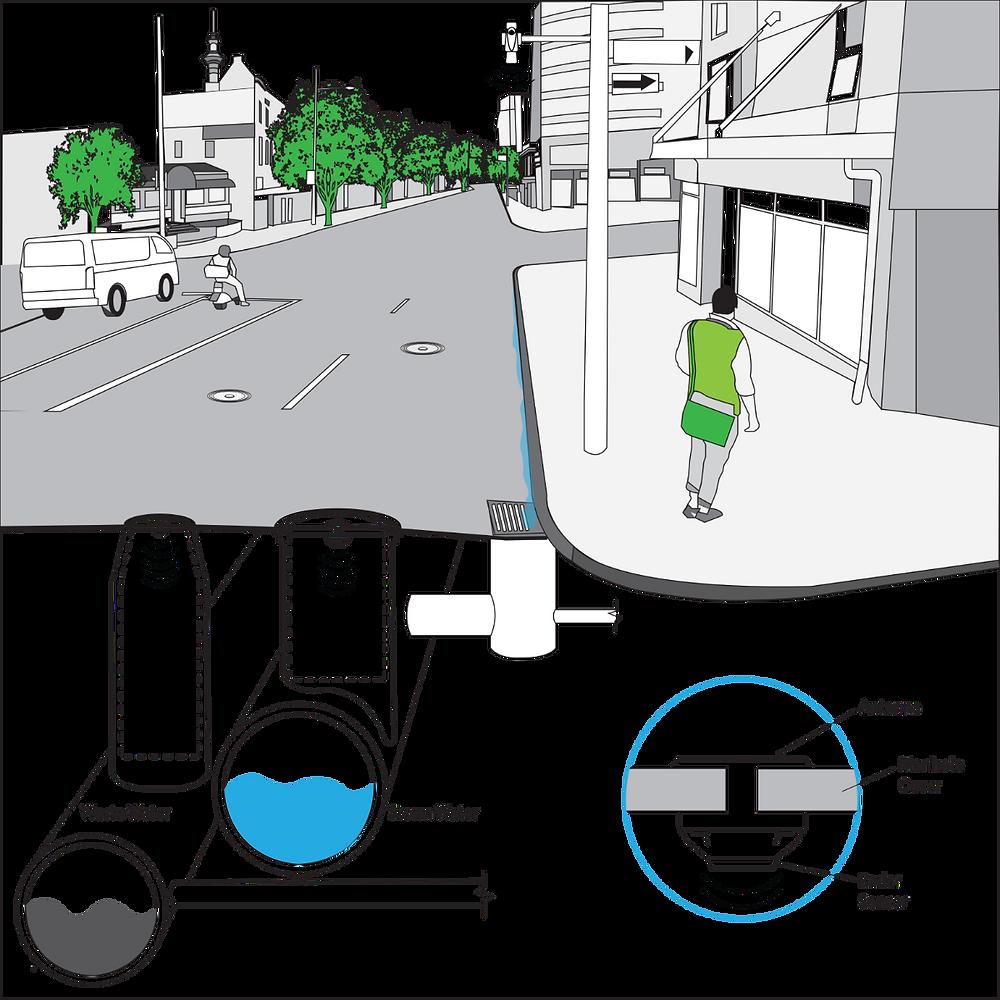 Waterwatch Smart City Water Monitoring