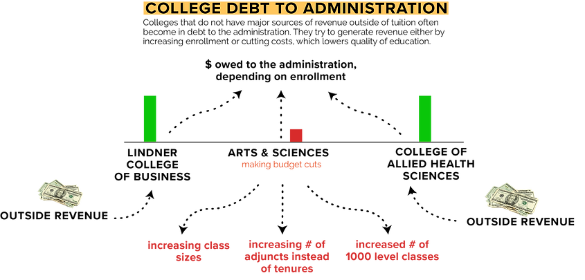Debt_to_admin.png