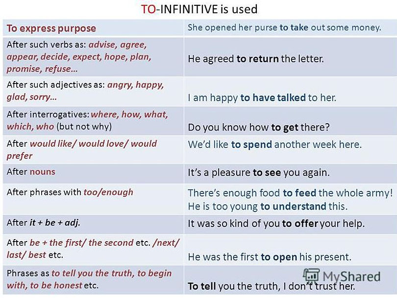 Greatenglish Grammar Infinitive