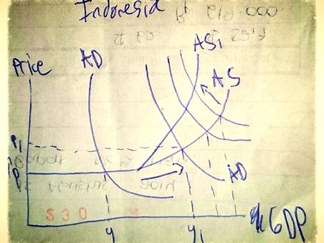 Indonesia Economy: A Misleading Focus