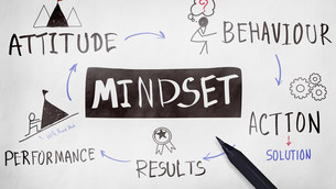 How Your Mindset Dictates Your Behaviour