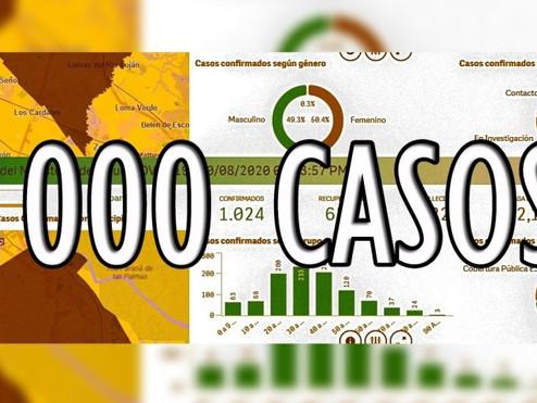 Al ritmo actual, Campana llegará a 2000 casos de Covid-19 antes del día de la primavera