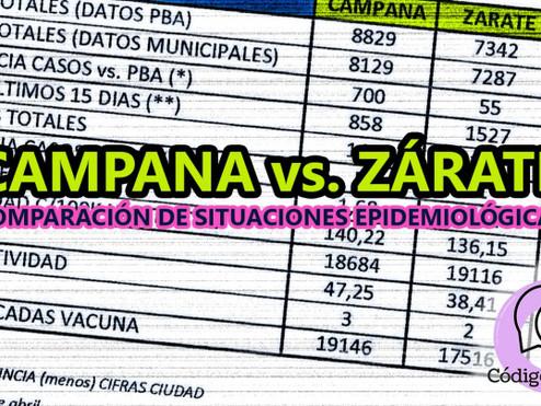 Comparación de situaciones epidemiológicas: Campana vs. Zárate (20/04/2021)