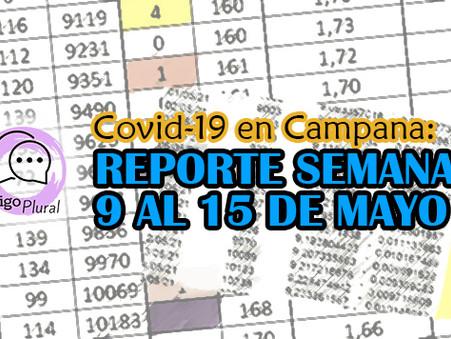 Covid-19: leve descenso de casos respecto a la semana pasada, pero se igualó el récord de fallecidos