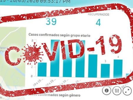 Campana sumó 2 nuevos positivos de Covid-19 en las últimas 10 horas