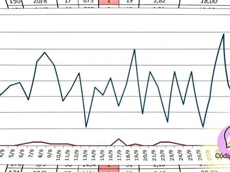 Campana vivió su semana con más alto promedio de muertos por Covid-19