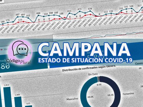 Campana acumuló 373 casos de Covid por 2° semana consecutiva, y arañó el récord histórico