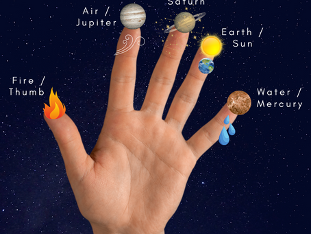 The Whole World is at our Fingertips...Literally!