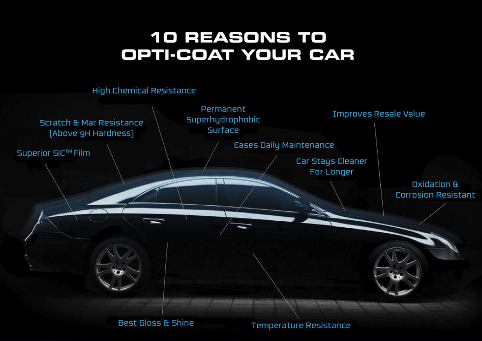 10 Reasons for Opti-Coat Pro+ ceramic coating