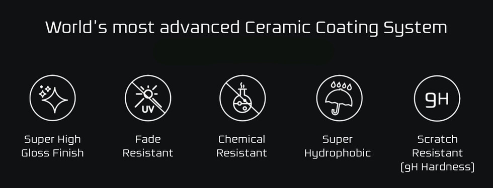 Advanced professional ceramic coating benefits