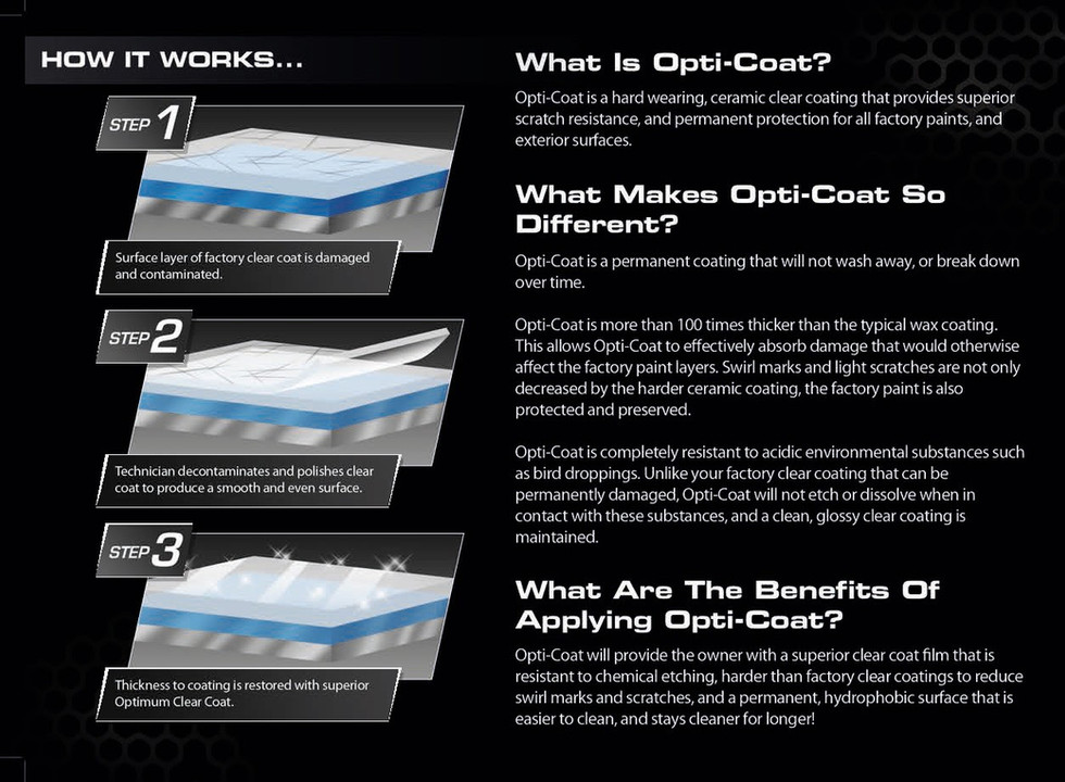How Opti-Coat Works