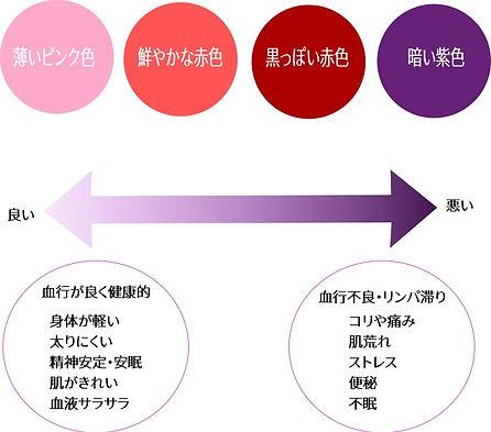 吸い玉肌の色.jpg