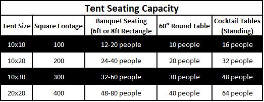 Tent Capacity.PNG