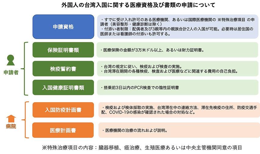 台湾入国_1.jpg